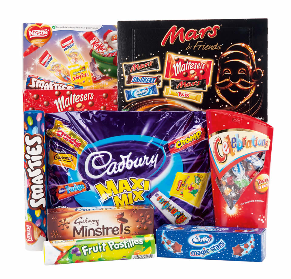 Confectionery Sector in India